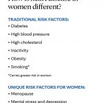infographic:-women-and-heart-disease